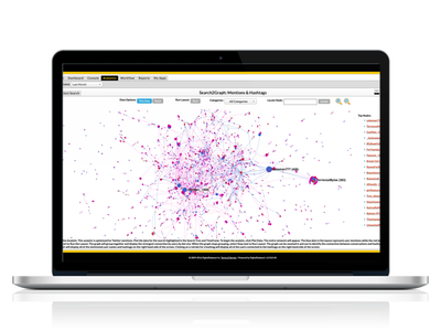 Cluster and link analysis with DigitalStakeout.