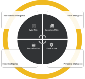 digitalstakeout security intelligence